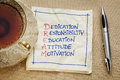 Dedication responsibility education attitude motivation dream acronym a napkin doodle with a cup of tea Royalty Free Stock Photos
