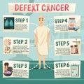Defeat Cancer Orthogonal Flowchart Royalty Free Stock Photo