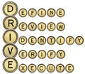 Define review identify verify execute drive quality control acronym in vintage typewriter keys Stock Photos