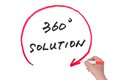 Degree solution concept drawn on white board Royalty Free Stock Photography