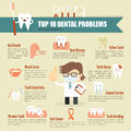 Dental problem health care infographic
