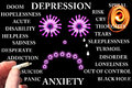 Depression and anxiety concept with pictures words on a black background Royalty Free Stock Image