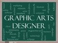 Desenhista word cloud concept das artes gráficas em um quadro negro Foto de Stock Royalty Free