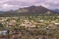 Desert Landscape Community Sco...