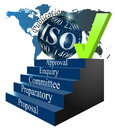 Development of iso international standards the stages proposal preparatory committee enquiry approval and publication Royalty Free Stock Images