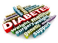 Diabetes Imagem de Stock Royalty Free