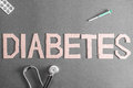 Image : Diabetes background  sugar