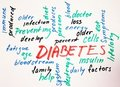 Diabetes diagram Royalty Free Stock Image