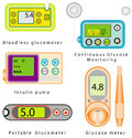 Diabetes equipment set glucose meter glucose blood test insulin pen insulin pumps bloodless glucometer Stock Photo