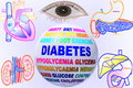 Diabetes related keywords globe with human body part