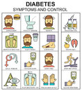 Diabetes symptoms and control line style vector background with colored icons