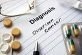 Diagnosis ovarian cancer written in the diagnostic form Royalty Free Stock Photo