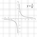 Diagram of mathematics function hyperbola vector illustration Royalty Free Stock Photos