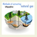 Diagram natural gas resources