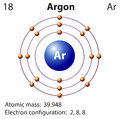 Diagram representation of the element argon Royalty Free Stock Photo