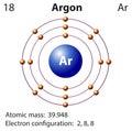 Diagram representation of the element argon Royalty Free Stock Photo