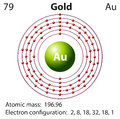 Diagram representation of the element gold Royalty Free Stock Photo