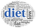 Diet concept in tag cloud words on white Royalty Free Stock Photos