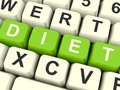 Dieting Computer Keys Royalty Free Stock Image