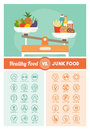 Diets comparison healthy and unhealthy with vegetables and junk food on a weight scale nutrition and diet medical icons set Stock Image