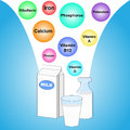 Different nutrients in milk Royalty Free Stock Photo