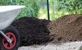 Different types of garden soil