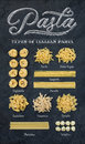 Different types of Italian uncooked pasta on black slate stone background with white chalk lettering, top view.