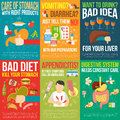 Digestion Posters Set