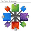 Digital ecosystem an image of a chart Royalty Free Stock Images