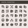 Digital marketing Elements