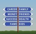 Dilemma of life: career or family
