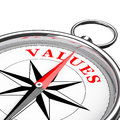 Direction to Values Conceptual Compass Closeup. 3d Rendering
