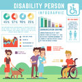 Disability care, disabled, handicapped person vector infographic