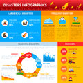 Disaster Infographics Layout