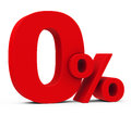 The discount d generated picture of a percent sign Royalty Free Stock Image