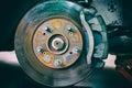 Disk Brake retro effect filtered