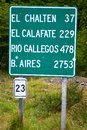 Distances in argentina road sign patagonia with the Royalty Free Stock Photo