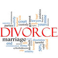 Divorce Word Cloud Concept Stock Photo