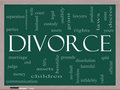 Divorce Word Cloud Concept on a Blackboard Royalty Free Stock Image