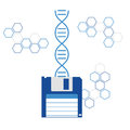 Dna sequencing genome information saving