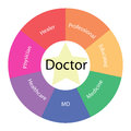 Doctor circular concept with colors and star Stock Images