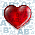 Donating blood and human donation concept as a group of letters as a symbol of types with a heart shaped red liquid as a Stock Images