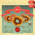 Donuts on vintage background retro postcard cover menu menu illustration Stock Images