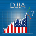 Dow Jones Industrial index average