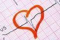 Drawn heart on ECG. Royalty Free Stock Photo