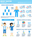 Drink more body water infographics natural sources vector symbols.