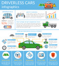 Driverless Car Autonomous Vehicle Infographics Royalty Free Stock Photo