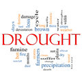 Drought Word Cloud Concept Royalty Free Stock Photography