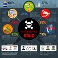Drug addict infographics