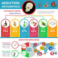 Drug Addiction Infographic Set Royalty Free Stock Photo